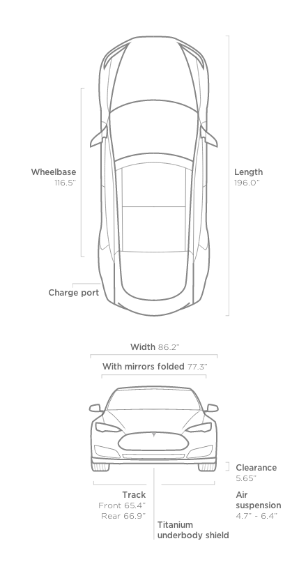 Tesla S Dimensions.png
