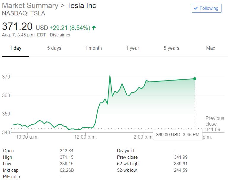 Tesla Stock.png