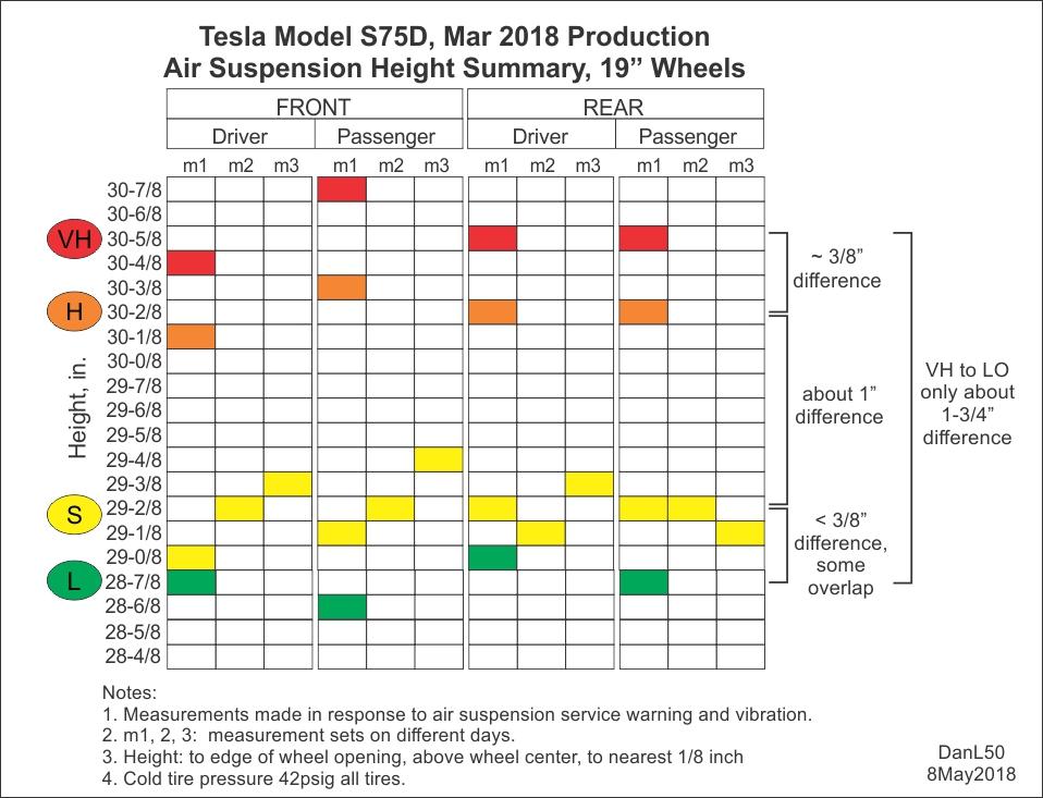 Tesla Suspension w.jpg