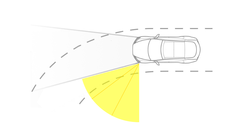 Tesla Three Position Dynamic LED Turning Lights.png