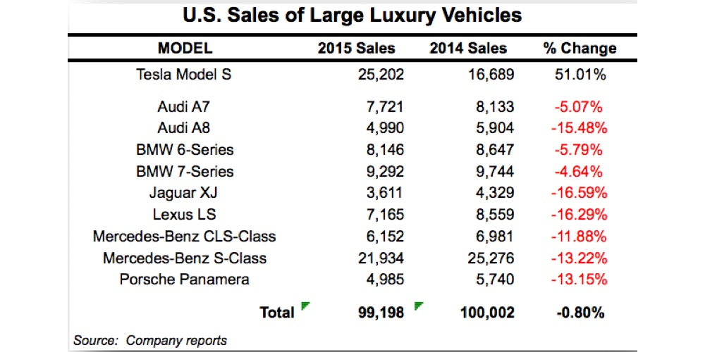 tesla-us-car-market-numbers.jpg
