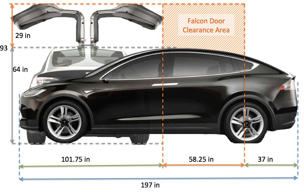 Tesla X Dimensions.png