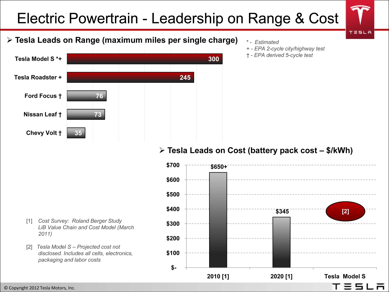Tesla_Presentation_-_Spring_2012-20.jpg