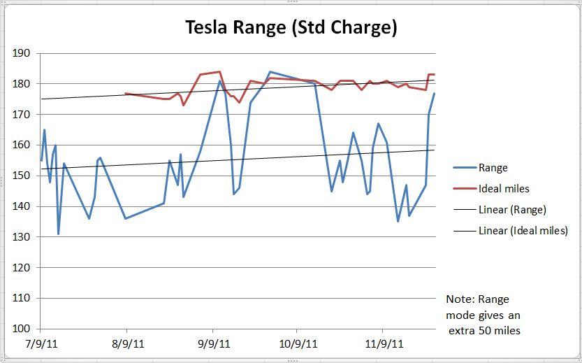 Tesla_Range.JPG