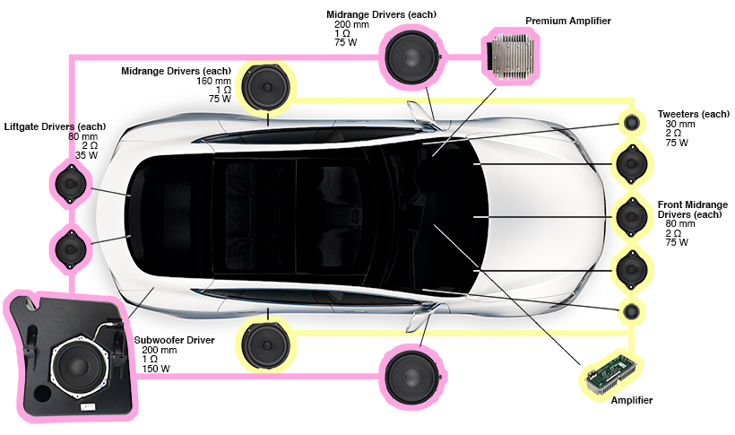 Tesla_Top_View_Current_Design.jpg