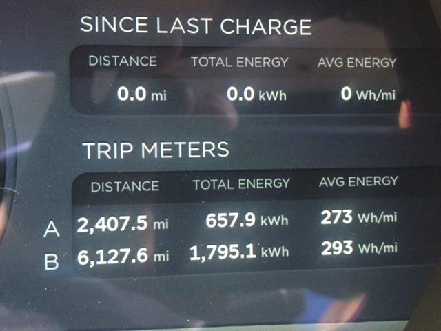 Teslaenergy consumption data.jpeg