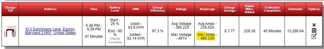 TeslaFi charge summary for Easton.jpg