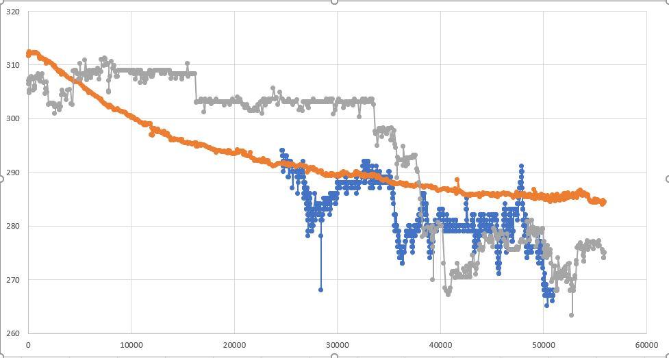 teslafi_fleet_vs_scottf200_vs_my_car_comparison.JPG