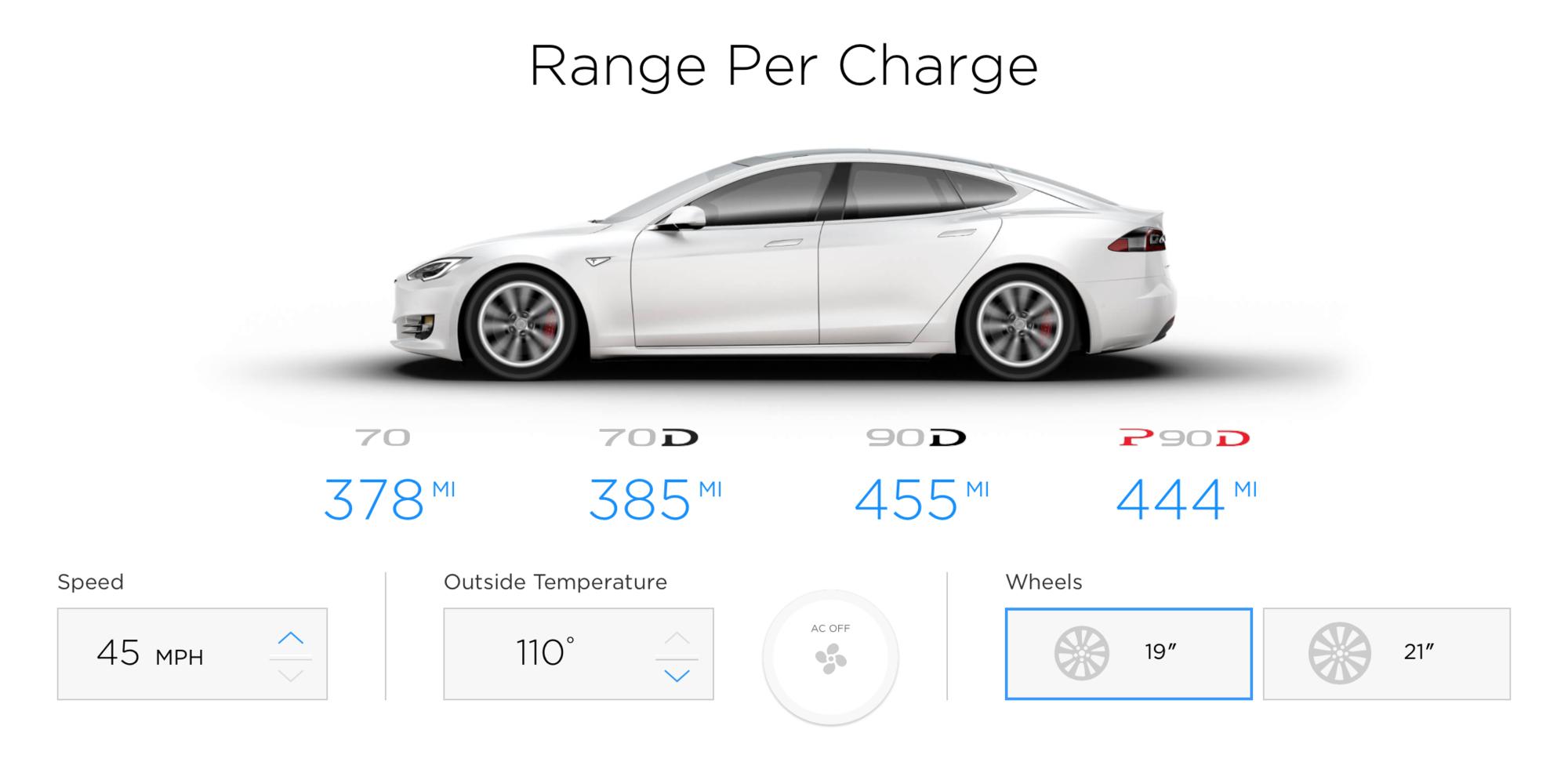 TeslaMaxRange.png