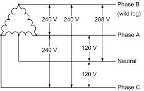 Three-phase-4-wire-Delta-Thermal.jpg