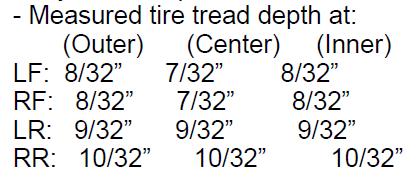 Tire Depth.PNG
