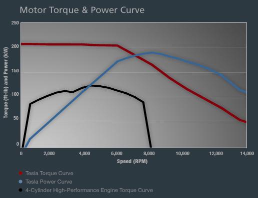 torque.png