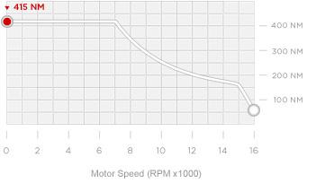 torque_curve.jpg