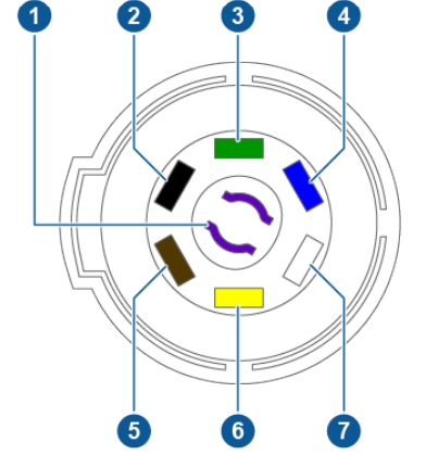 towbar connector from manual.PNG