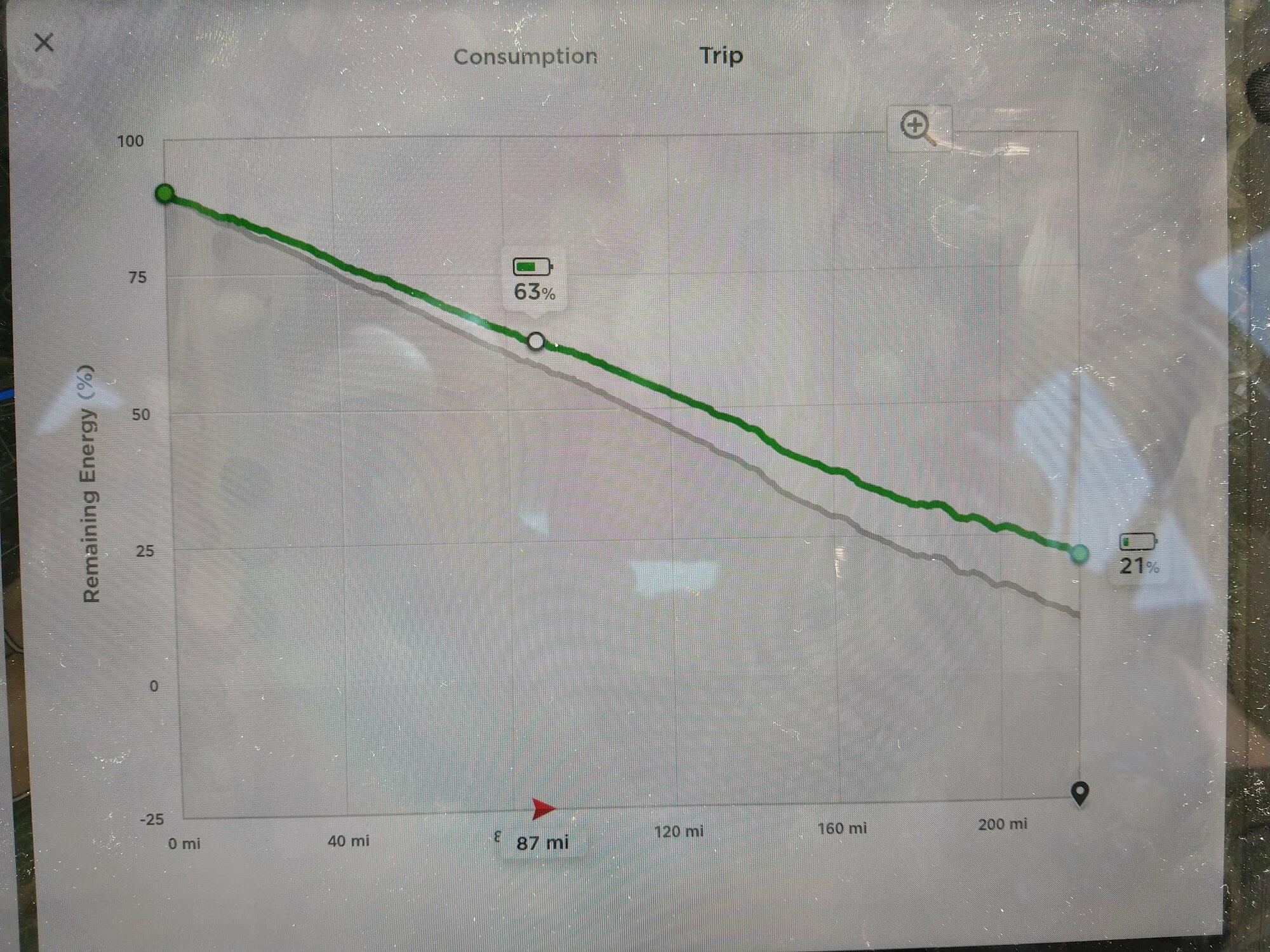 Trip Energy Graph.jpg