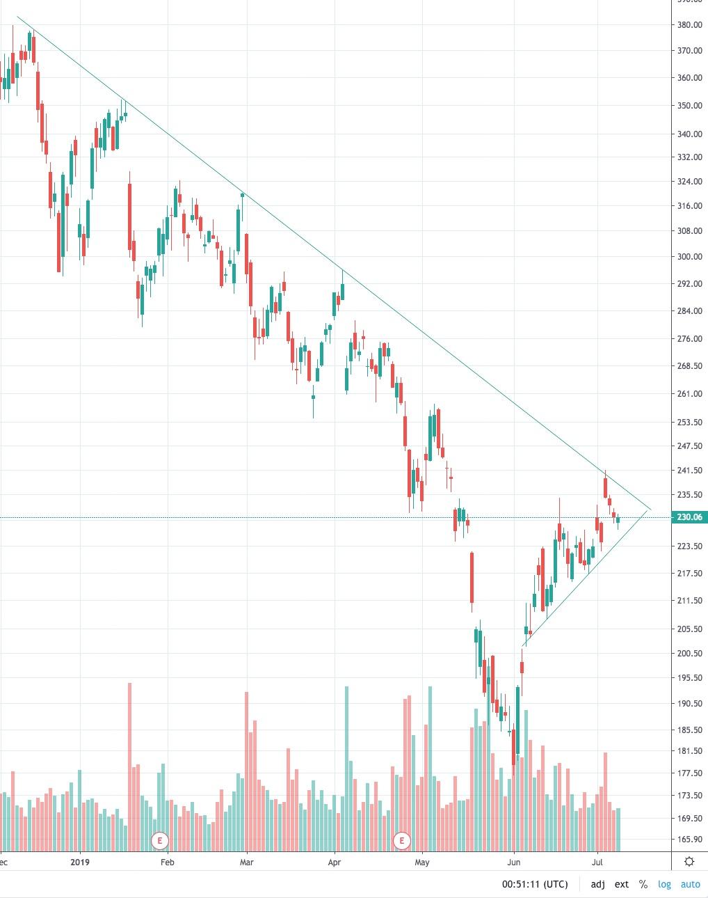 TSLA chart 3.jpg