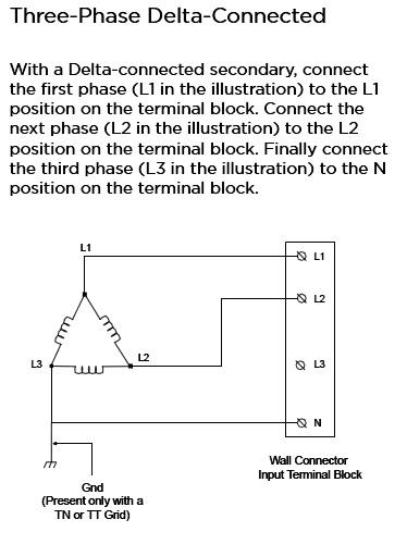 TWC 3-ph Delta Connection.jpg
