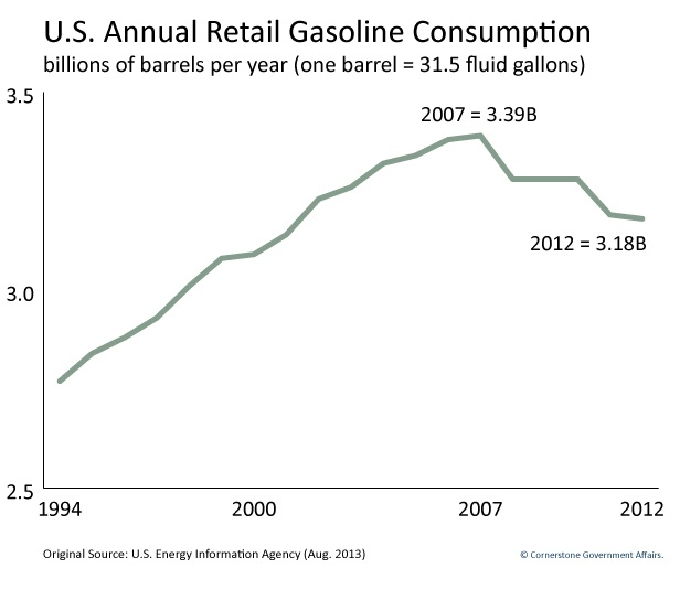 US Gas consumption.jpg