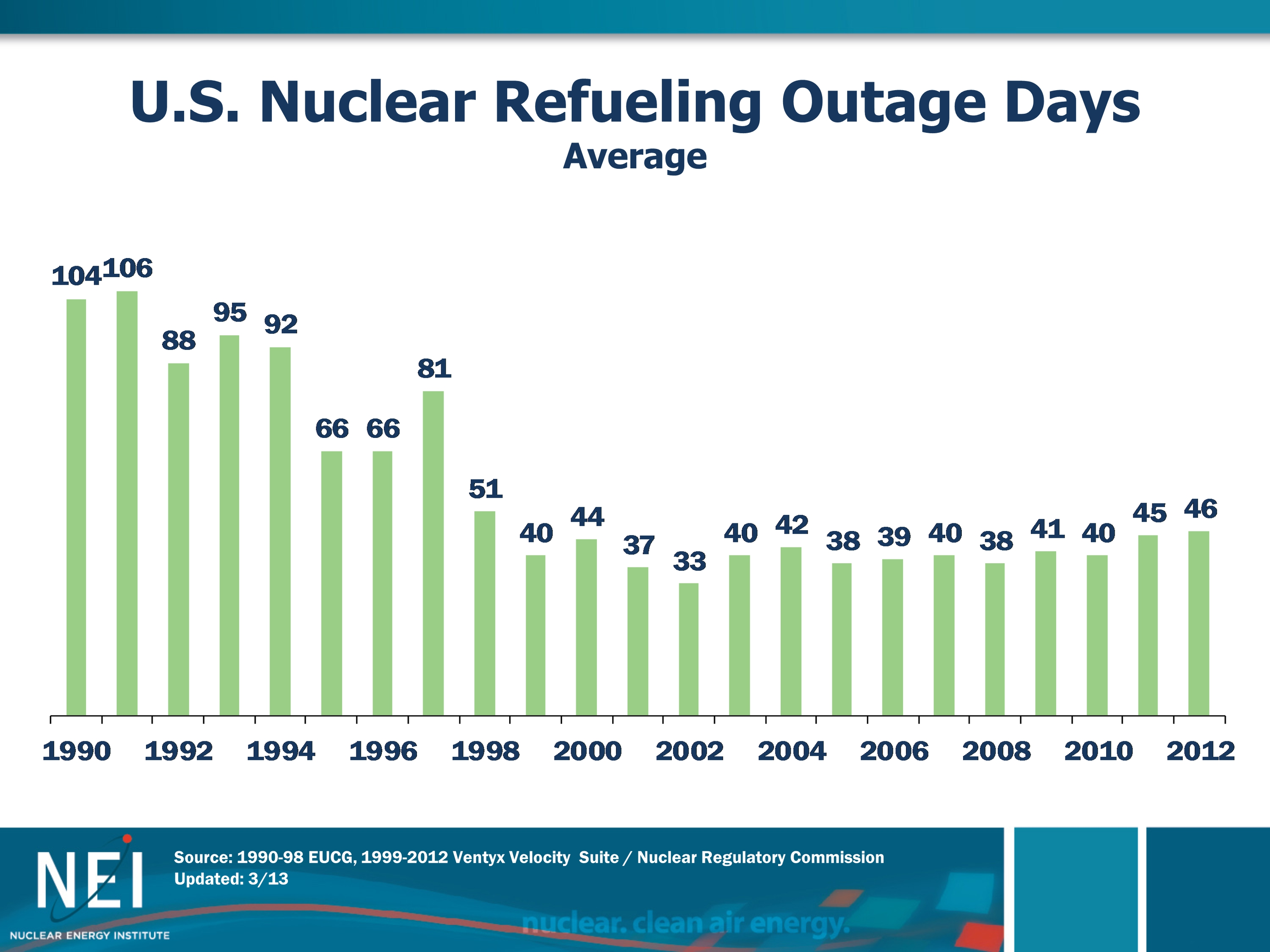 US-Nuclear-Refueling-Outage-Days0011.JPG