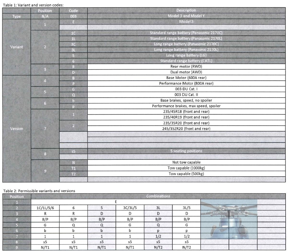 v16_Table.jpg