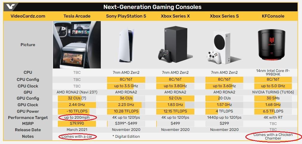 VideoCradz.com Next-Gen Gaming Consoles 2021 01 .jpg