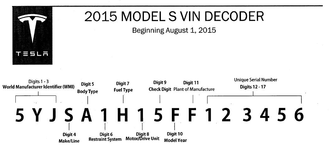 Vin decoder 1.PNG