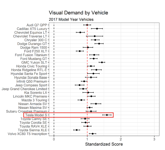 visual demand tesla 2018-04-30_11-23-42.png