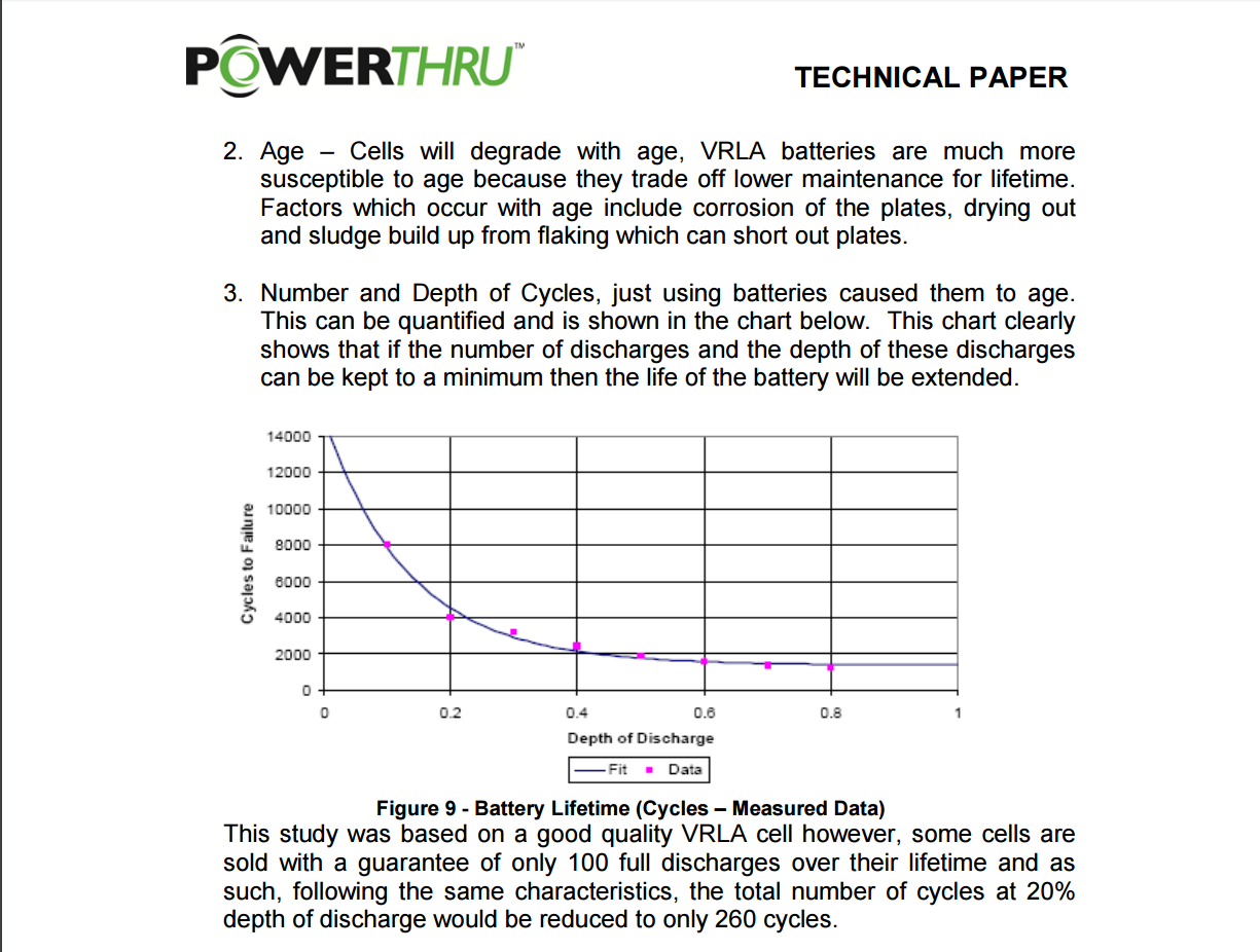 VRLA Battery research paper2.PNG