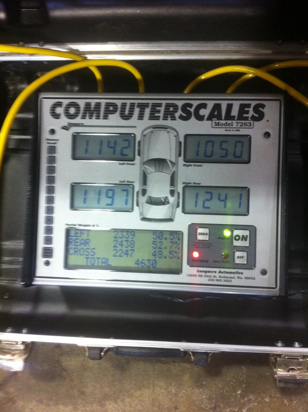 weight-scales-HStuning-jan27-2015.jpeg
