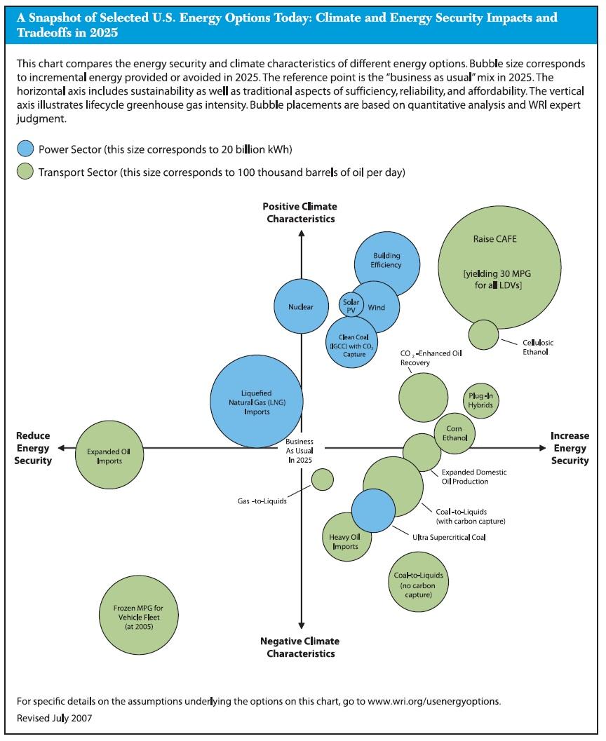 WRI_Chart.jpg