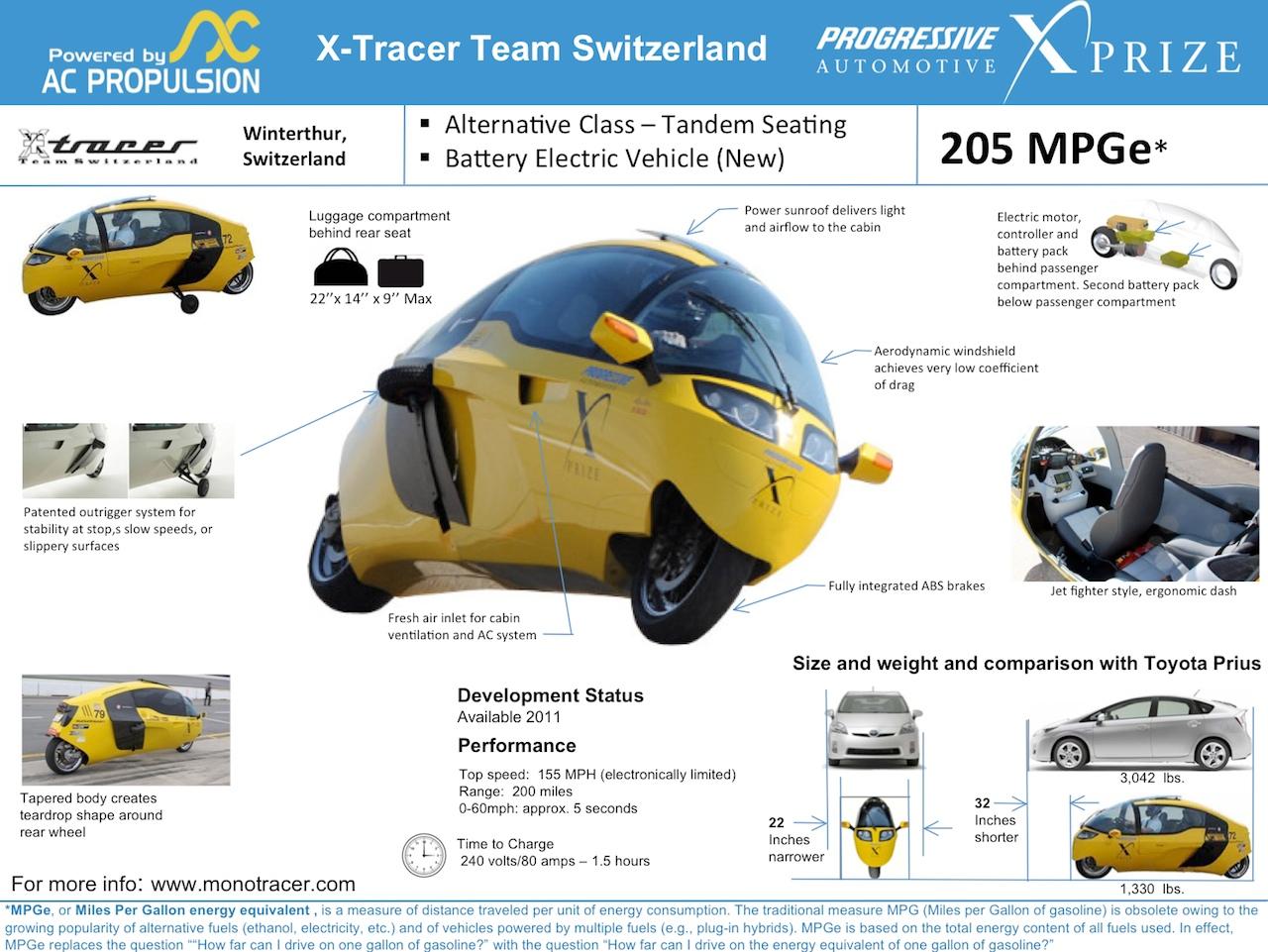 x-tracer_team_bio_r5.jpg